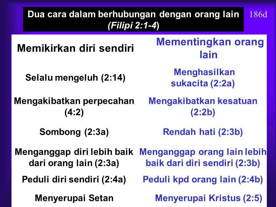 184-185 Pokok pemikiran 2Kerendahan hati 1Sukacita Buah menjadi serupa dengan Kristus
