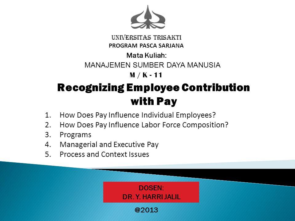 UNIVERSITAS TRISAKTI PROGRAM PASCA SARJANA Mata Kuliah: MANAJEMEN SUMBER DAYA MANUSIA M / K - 11 Recognizing Employee Contribution with Pay DOSEN: DR.