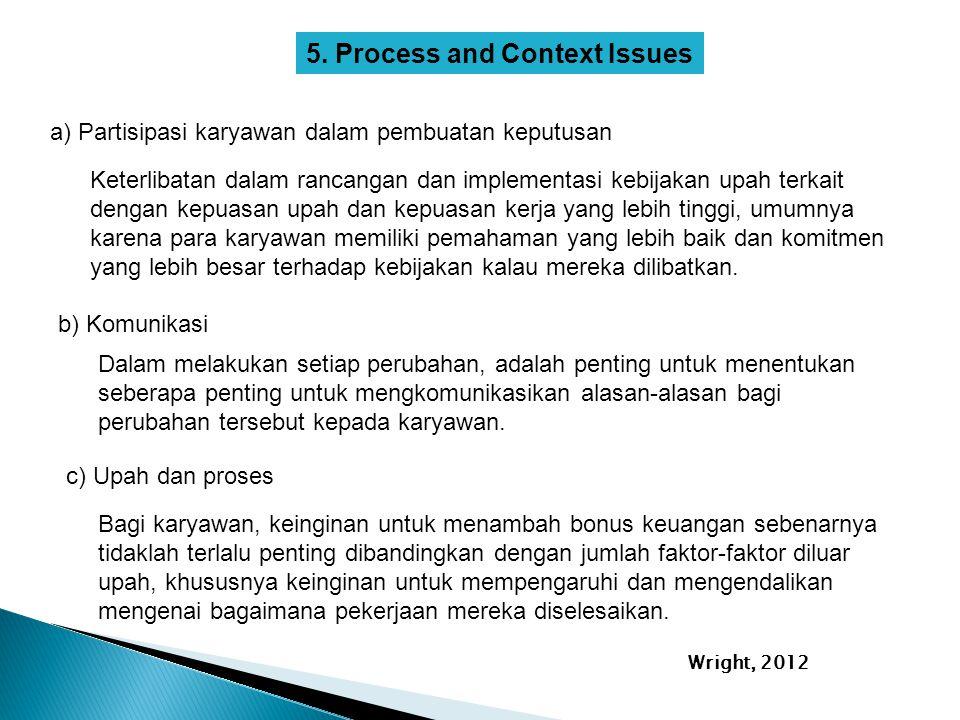 5. Process and Context Issues a) Partisipasi karyawan dalam pembuatan keputusan Keterlibatan dalam rancangan dan implementasi kebijakan upah terkait d