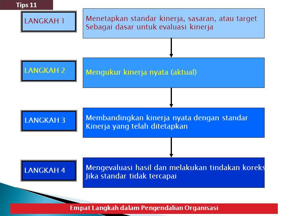 Menetapkan standar kinerja, sasaran, atau target Sebagai dasar untuk evaluasi kinerja LANGKAH 1 Mengukur kinerja nyata (aktual) LANGKAH 2 Membandingkan kinerja nyata dengan standar Kinerja yang telah ditetapkan LANGKAH 3 Mengevaluasi hasil dan melakukan tindakan koreksi Jika standar tidak tercapai LANGKAH 4 Empat Langkah dalam Pengendalian Organisasi Tips 11