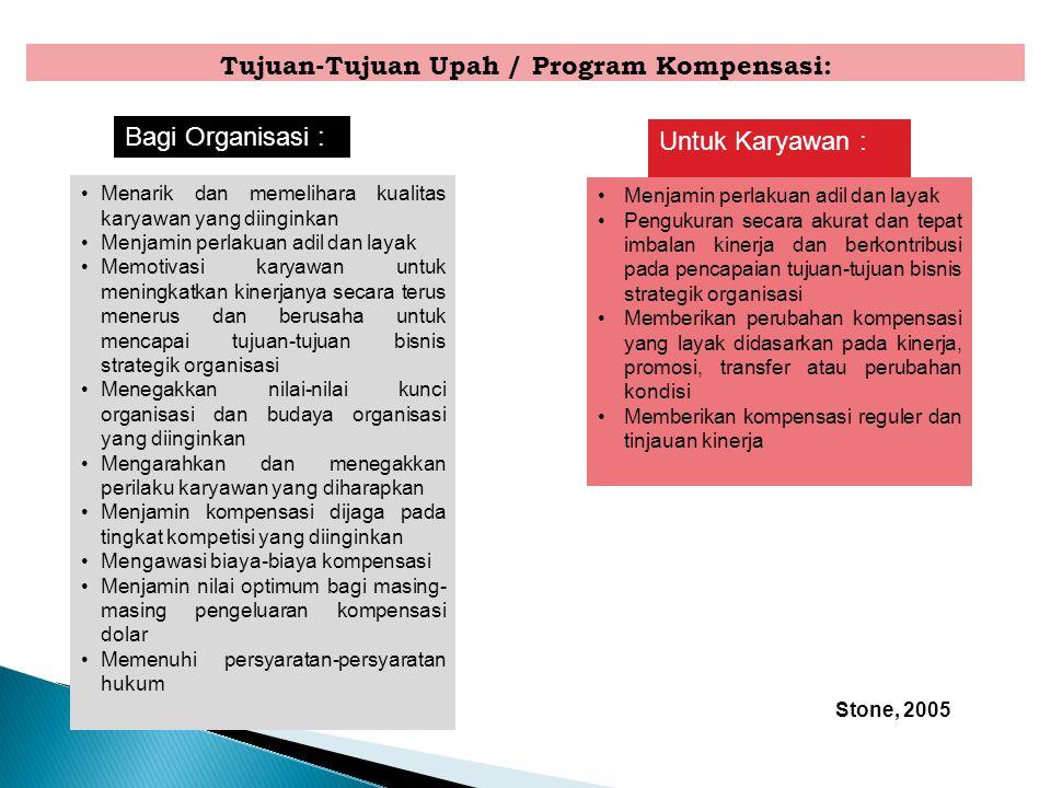 Tujuan-Tujuan Upah / Program Kompensasi: Bagi Organisasi : Menarik dan memelihara kualitas karyawan yang diinginkan Menjamin perlakuan adil dan layak