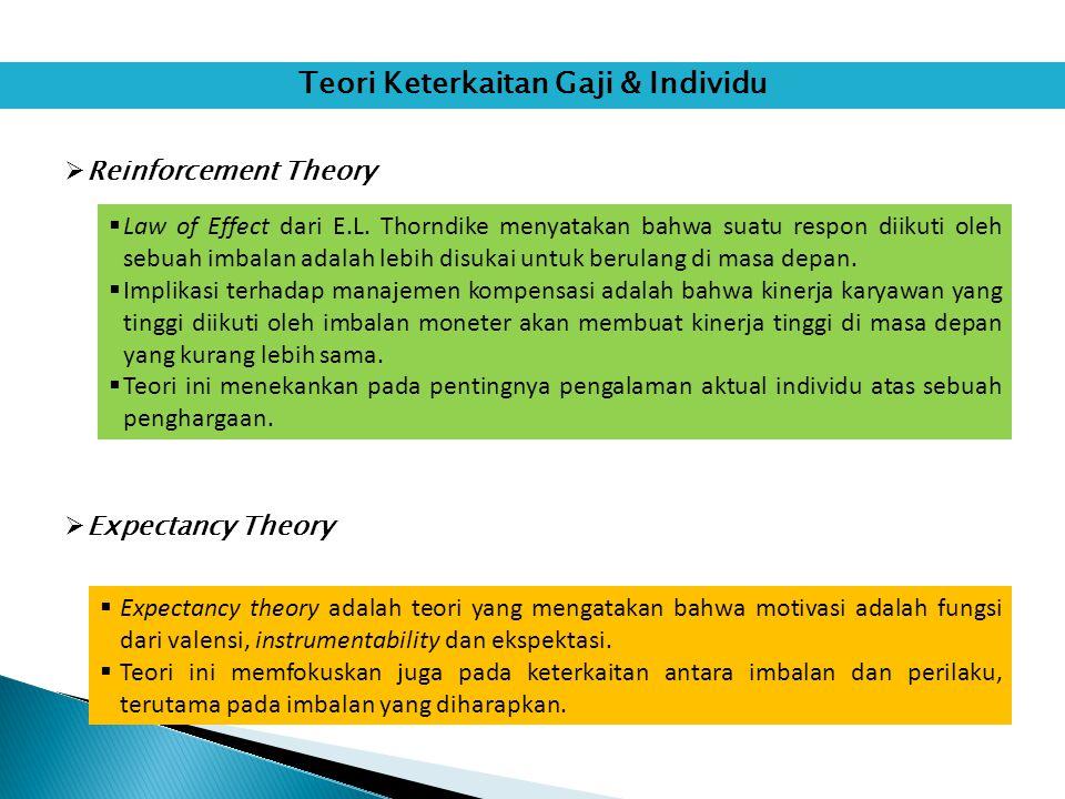 Teori Keterkaitan Gaji & Individu  Reinforcement Theory  Law of Effect dari E.L. Thorndike menyatakan bahwa suatu respon diikuti oleh sebuah imbalan