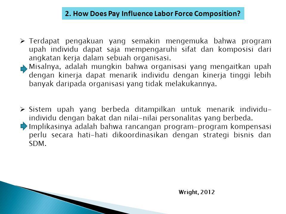 Terdapat pengakuan yang semakin mengemuka bahwa program upah individu dapat saja mempengaruhi sifat dan komposisi dari angkatan kerja dalam sebuah organisasi.