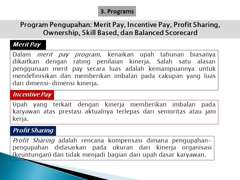 Program Pengupahan: Merit Pay, Incentive Pay, Profit Sharing, Ownership, Skill Based, dan Balanced Scorecard Merit Pay Dalam merit pay program, kenaikan upah tahunan biasanya dikaitkan dengan rating penilaian kinerja.