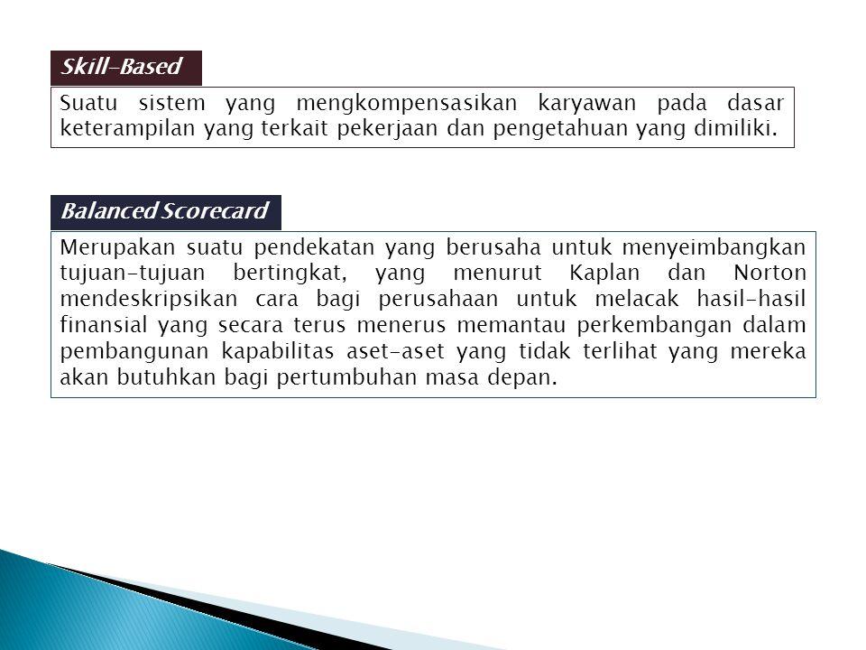 Skill-Based Suatu sistem yang mengkompensasikan karyawan pada dasar keterampilan yang terkait pekerjaan dan pengetahuan yang dimiliki. Balanced Scorec