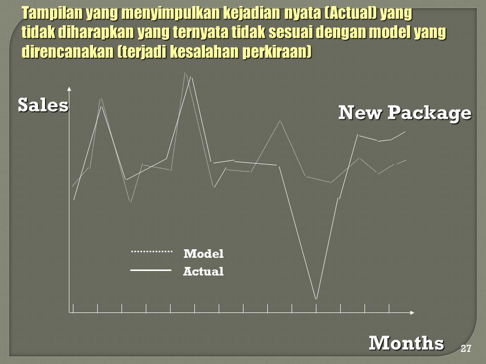 Sales Months New Package Model Actual Tampilan yang menyimpulkan kejadian nyata (Actual) yang tidak diharapkan yang ternyata tidak sesuai dengan model