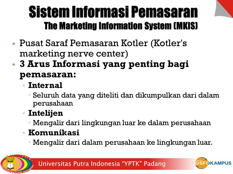  Pusat Saraf Pemasaran Kotler (Kotler's marketing nerve center)  3 Arus Informasi yang penting bagi pemasaran: Internal  Seluruh data yang diteliti