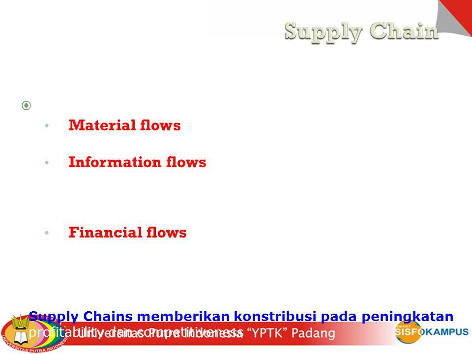  Aliran Supply Chain Material flows adalah semua aliran fisik produk, bahan baku yang mengalir sepanjang chain. Information flows terkait dengan semu