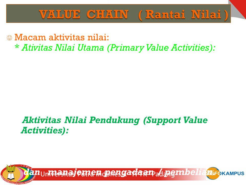 Macam aktivitas nilai: * Ativitas Nilai Utama (Primary Value Activities): Aktivitas logistik input persediaan bahan baku dari pemasok, operas i produk