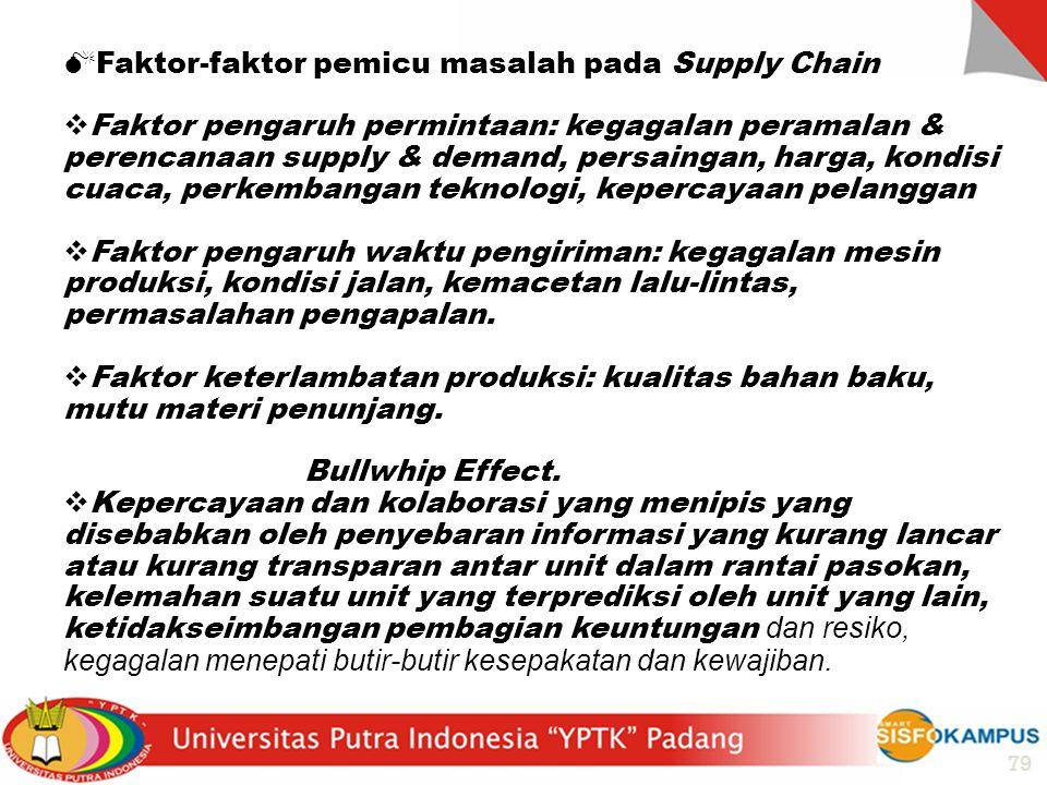 79 M Faktor-faktor pemicu masalah pada Supply Chain  Faktor pengaruh permintaan: kegagalan peramalan & perencanaan supply & demand, persaingan, harga