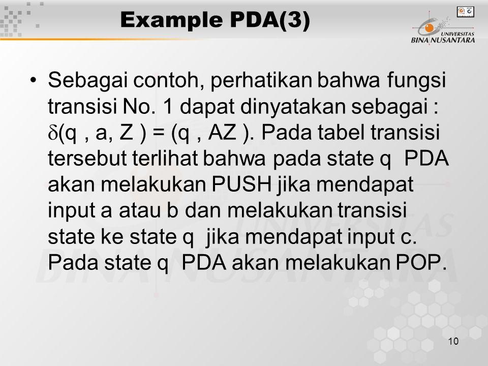 Example PDA(3) Sebagai contoh, perhatikan bahwa fungsi transisi No. 1 dapat dinyatakan sebagai :  (q, a, Z ) = (q, AZ ). Pada tabel transisi tersebut