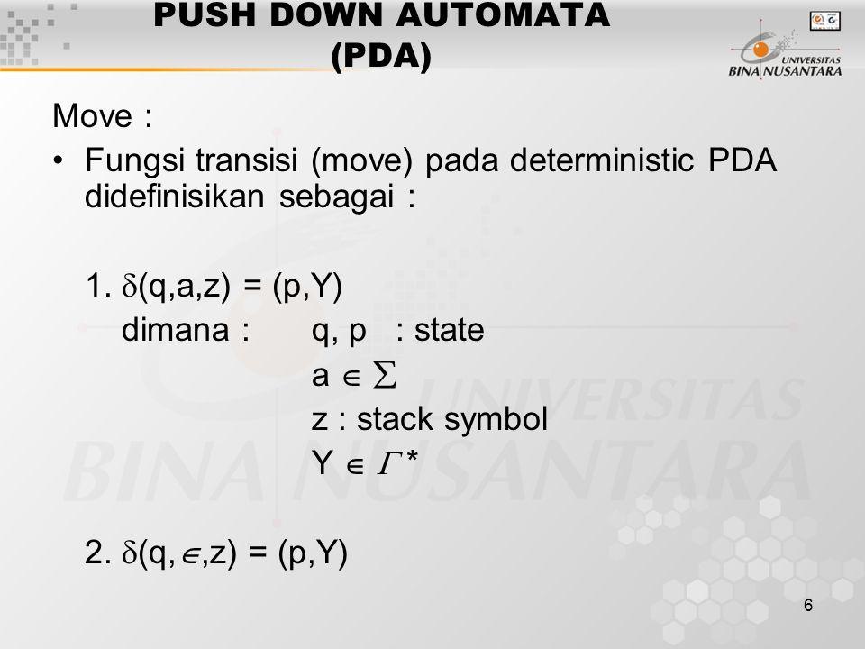 6 PUSH DOWN AUTOMATA (PDA) Move : Fungsi transisi (move) pada deterministic PDA didefinisikan sebagai : 1.  (q,a,z) = (p,Y) dimana : q, p : state a 