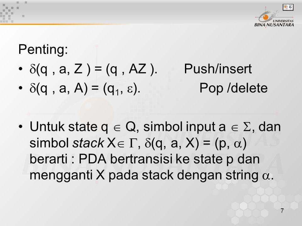 Penting:  (q, a, Z ) = (q, AZ ). Push/insert  (q, a, A) = (q 1,  ). Pop /delete Untuk state q  Q, simbol input a  , dan simbol stack X  ,  (q