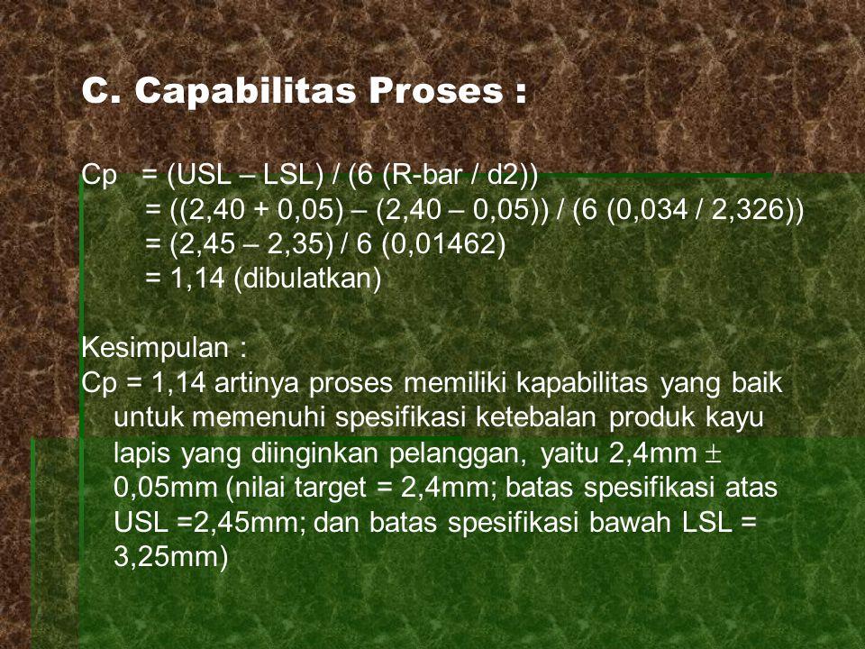 C. Capabilitas Proses : Cp = (USL – LSL) / (6 (R-bar / d2)) = ((2,40 + 0,05) – (2,40 – 0,05)) / (6 (0,034 / 2,326)) = (2,45 – 2,35) / 6 (0,01462) = 1,