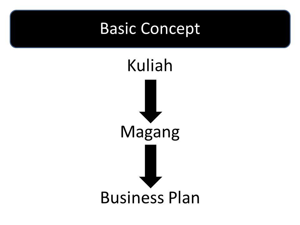 Kuliah Magang Business Plan Basic Concept