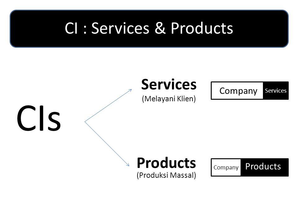 Services (Melayani Klien) CIs Products (Produksi Massal) Company Services Company Products CI : Services & Products