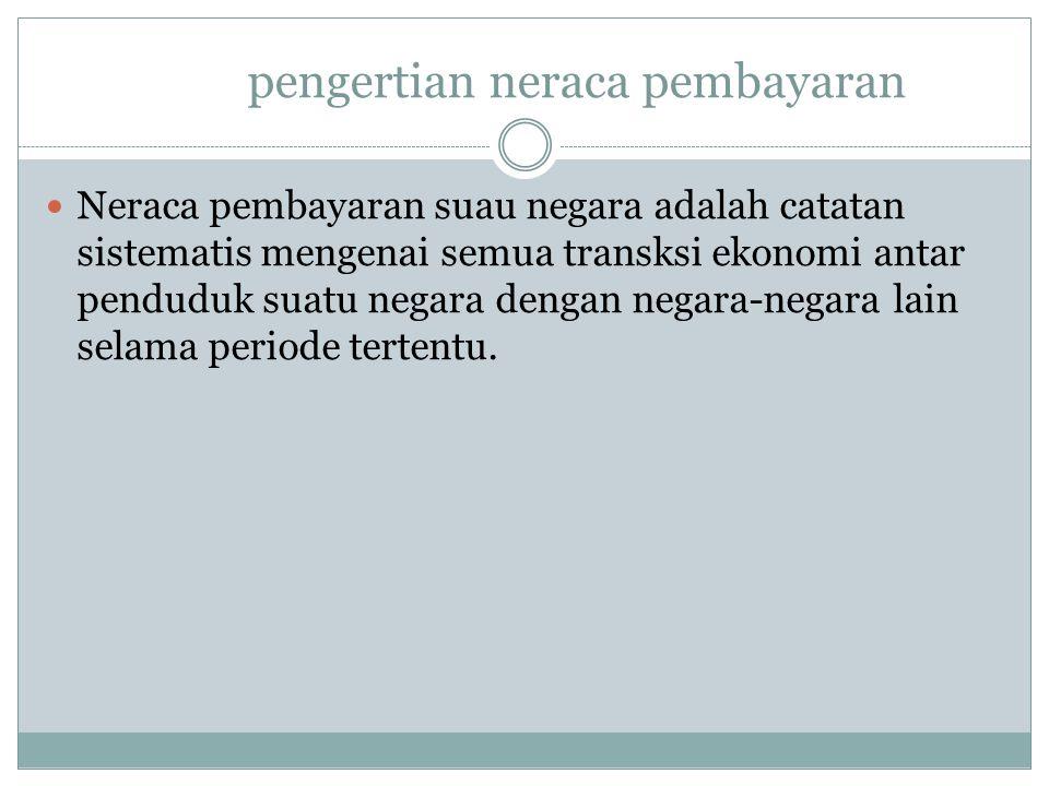 Komponen neraca pembayaran Neraca jasa meliputi transaksi ekspor dan impor jasa.
