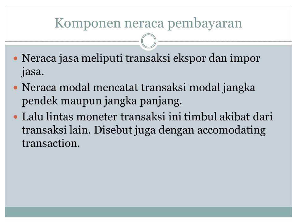 Komponen neraca pembayaran Neraca jasa meliputi transaksi ekspor dan impor jasa. Neraca modal mencatat transaksi modal jangka pendek maupun jangka pan