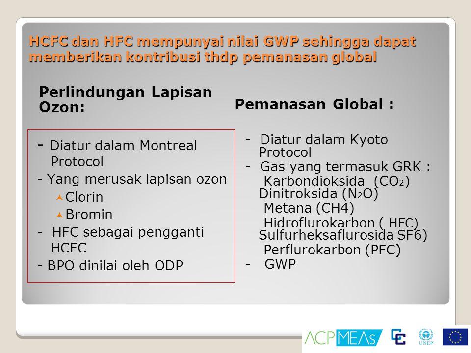 HCFC dan HFC mempunyai nilai GWP sehingga dapat memberikan kontribusi thdp pemanasan global Perlindungan Lapisan Ozon: Pemanasan Global : - Diatur dal