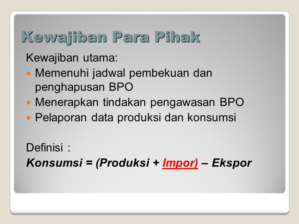 Kewajiban Para Pihak Kewajiban utama: Memenuhi jadwal pembekuan dan penghapusan BPO Menerapkan tindakan pengawasan BPO Pelaporan data produksi dan kon