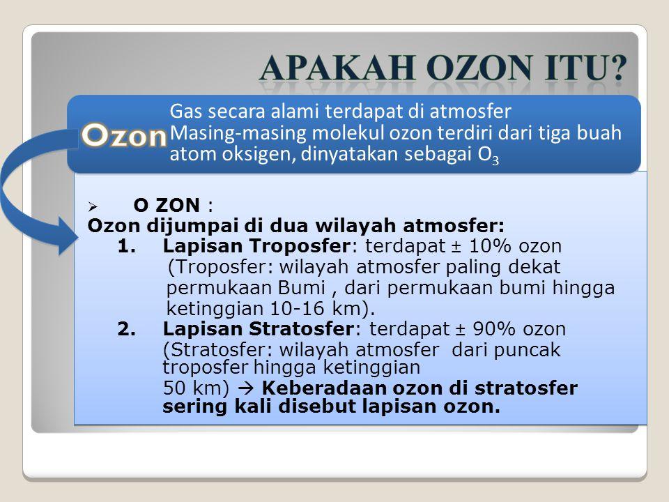  O ZON : Ozon dijumpai di dua wilayah atmosfer: 1.Lapisan Troposfer: terdapat ± 10% ozon (Troposfer: wilayah atmosfer paling dekat permukaan Bumi, da