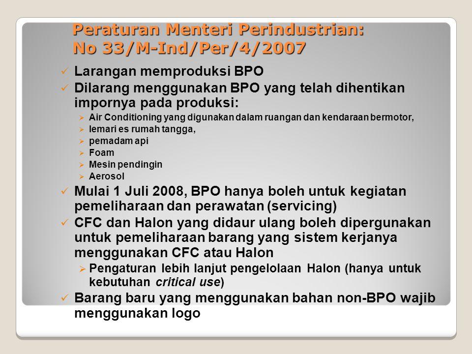 Peraturan Menteri Perindustrian: No 33/M-Ind/Per/4/2007 Larangan memproduksi BPO Dilarang menggunakan BPO yang telah dihentikan impornya pada produksi