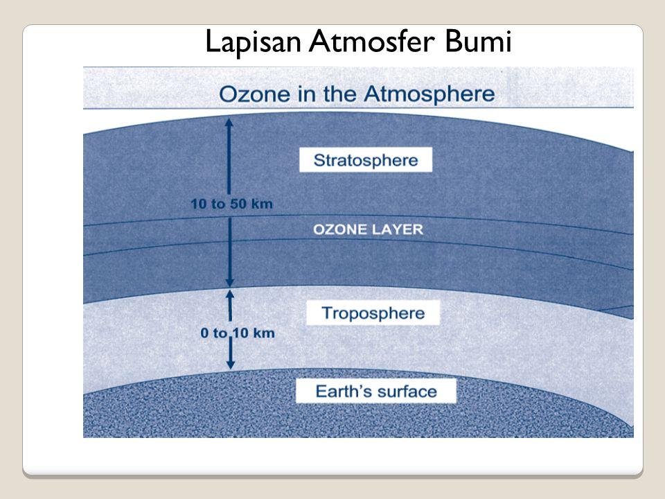 Proses Rusaknya Ozon oleh CFC