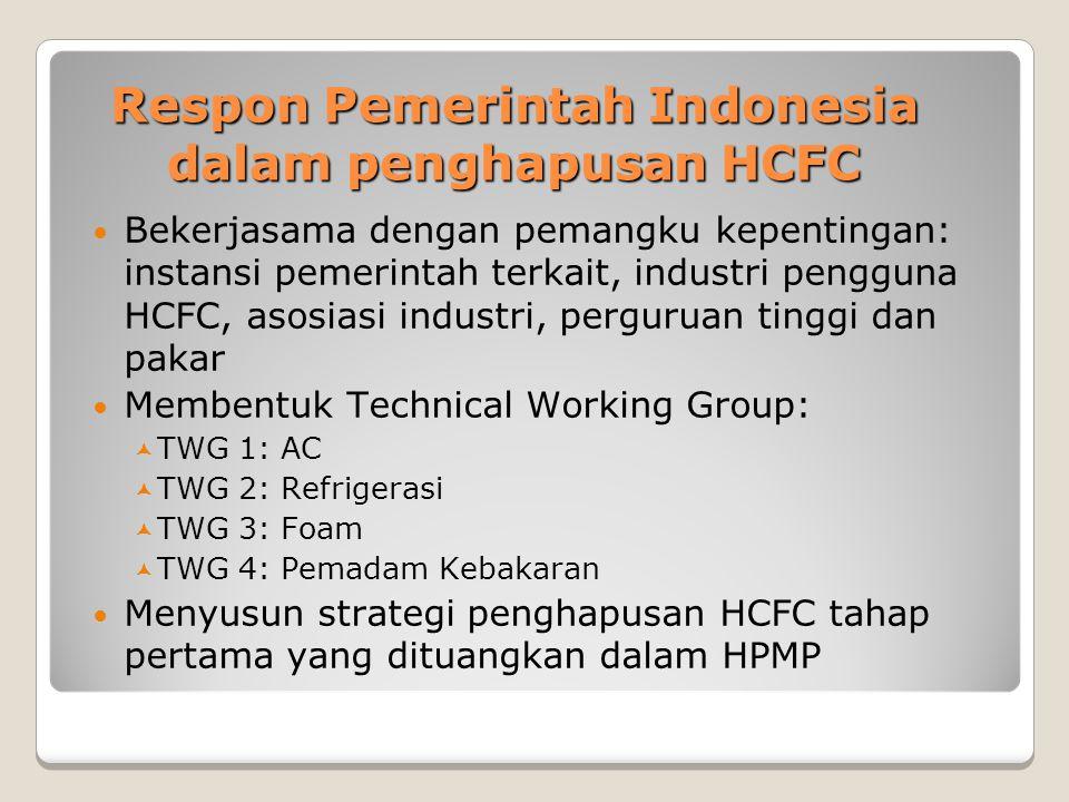 Respon Pemerintah Indonesia dalam penghapusan HCFC Bekerjasama dengan pemangku kepentingan: instansi pemerintah terkait, industri pengguna HCFC, asosi