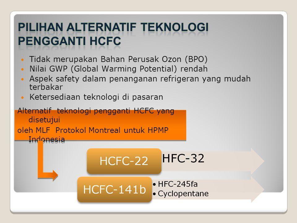 Tidak merupakan Bahan Perusak Ozon (BPO) Nilai GWP (Global Warming Potential) rendah Aspek safety dalam penanganan refrigeran yang mudah terbakar Kete