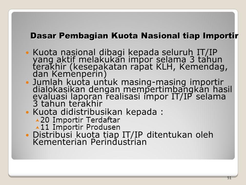 Dasar Pembagian Kuota Nasional tiap Importir Kuota nasional dibagi kepada seluruh IT/IP yang aktif melakukan impor selama 3 tahun terakhir (kesepakata