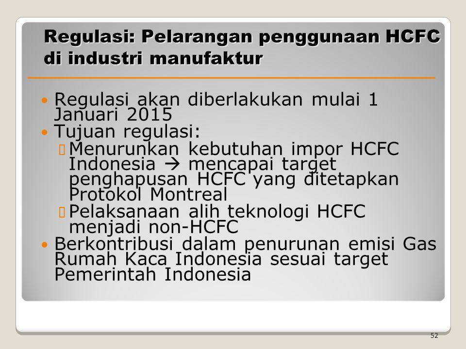 Regulasi: Pelarangan penggunaan HCFC di industri manufaktur Regulasi akan diberlakukan mulai 1 Januari 2015 Tujuan regulasi:  Menurunkan kebutuhan im