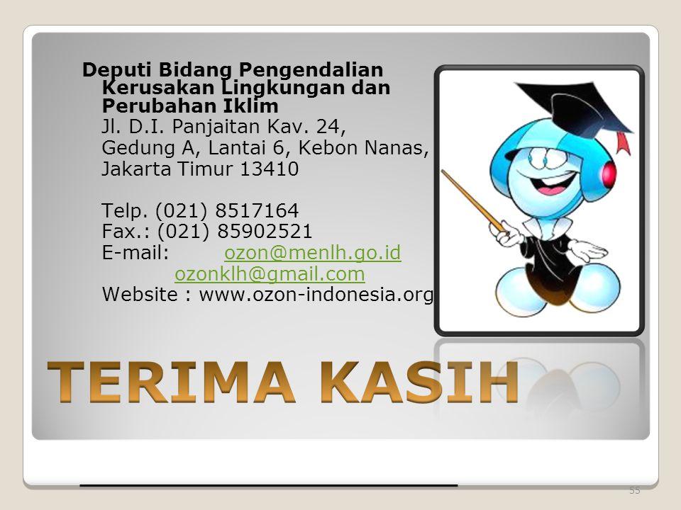 Deputi Bidang Pengendalian Kerusakan Lingkungan dan Perubahan Iklim Jl. D.I. Panjaitan Kav. 24, Gedung A, Lantai 6, Kebon Nanas, Jakarta Timur 13410 T