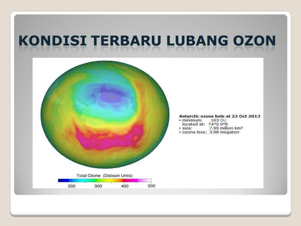 Fasilitas Destruksi di Indonesia Pengembangan fasilitas dilakukan oleh PT HOLCIM dengan bantuan teknis dari Pemerintah Jepang