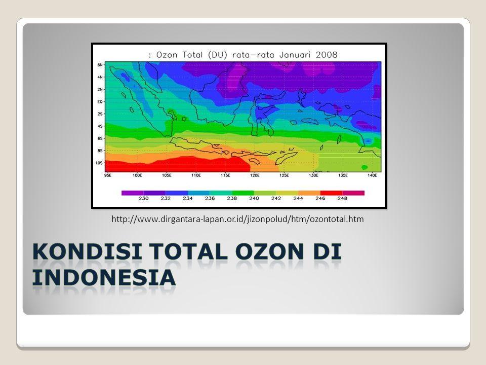 HCFC dan HFC mempunyai nilai GWP sehingga dapat memberikan kontribusi thdp pemanasan global Perlindungan Lapisan Ozon: Pemanasan Global : - Diatur dalam Montreal Protocol - Yang merusak lapisan ozon  Clorin  Bromin - HFC sebagai pengganti HCFC - BPO dinilai oleh ODP - Diatur dalam Kyoto Protocol - Gas yang termasuk GRK : Karbondioksida (CO 2 ) Dinitroksida (N 2 O) Metana (CH4) Hidroflurokarbon ( HFC) Sulfurheksaflurosida SF6) Perflurokarbon (PFC) - GWP