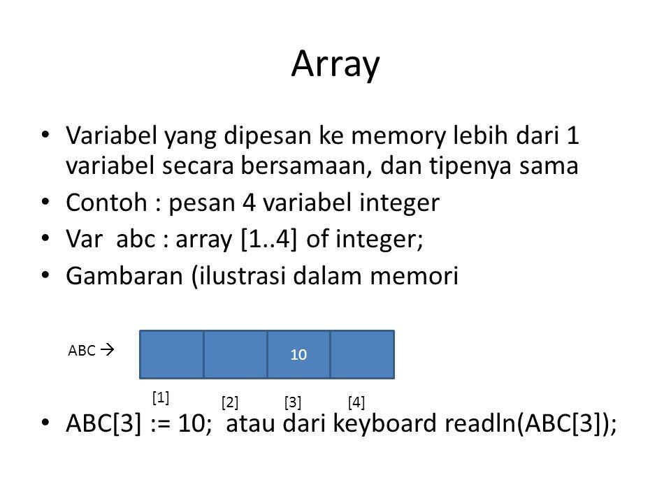 Array Variabel yang dipesan ke memory lebih dari 1 variabel secara bersamaan, dan tipenya sama Contoh : pesan 4 variabel integer Var abc : array [1..4] of integer; Gambaran (ilustrasi dalam memori ABC[3] := 10; atau dari keyboard readln(ABC[3]); 10 ABC  [1] [2][3][4]