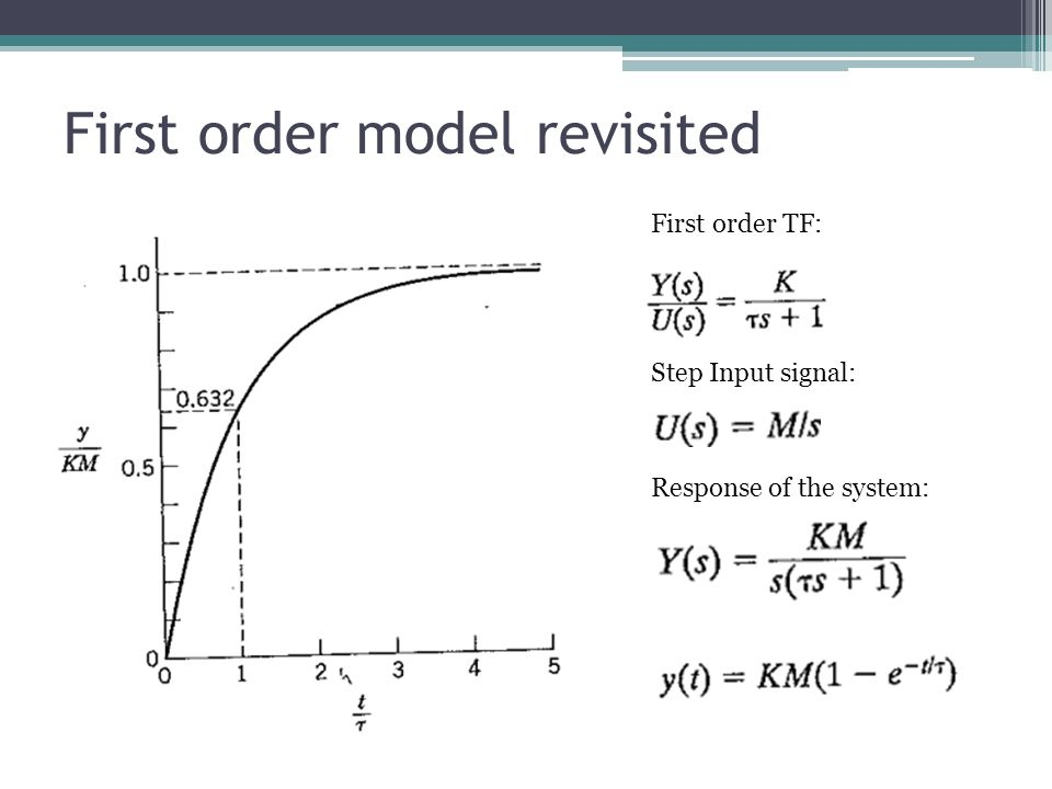 First order model revisited First order TF: Step Input signal: Response of the system: