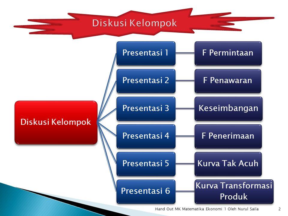 Diskusi Kelompok Presentasi 1F PermintaanPresentasi 2F PenawaranPresentasi 3 Keseimbangan Presentasi 4F PenerimaanPresentasi 5Kurva Tak Acuh Presentas