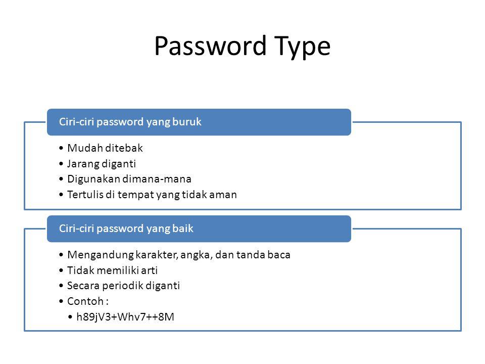 Password Type Mudah ditebak Jarang diganti Digunakan dimana-mana Tertulis di tempat yang tidak aman Ciri-ciri password yang buruk Mengandung karakter, angka, dan tanda baca Tidak memiliki arti Secara periodik diganti Contoh : h89jV3+Whv7++8M Ciri-ciri password yang baik