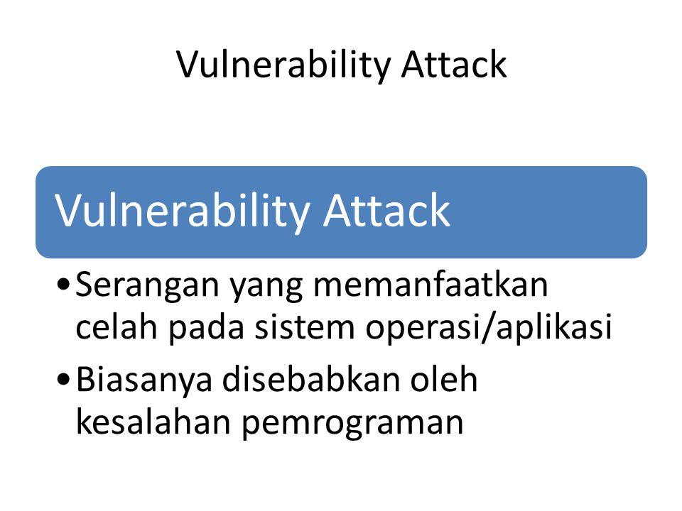 Vulnerability Attack Serangan yang memanfaatkan celah pada sistem operasi/aplikasi Biasanya disebabkan oleh kesalahan pemrograman