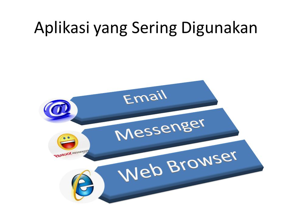 Aplikasi yang Sering Digunakan