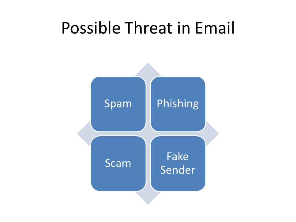 Possible Threat in Email SpamPhishingScam Fake Sender