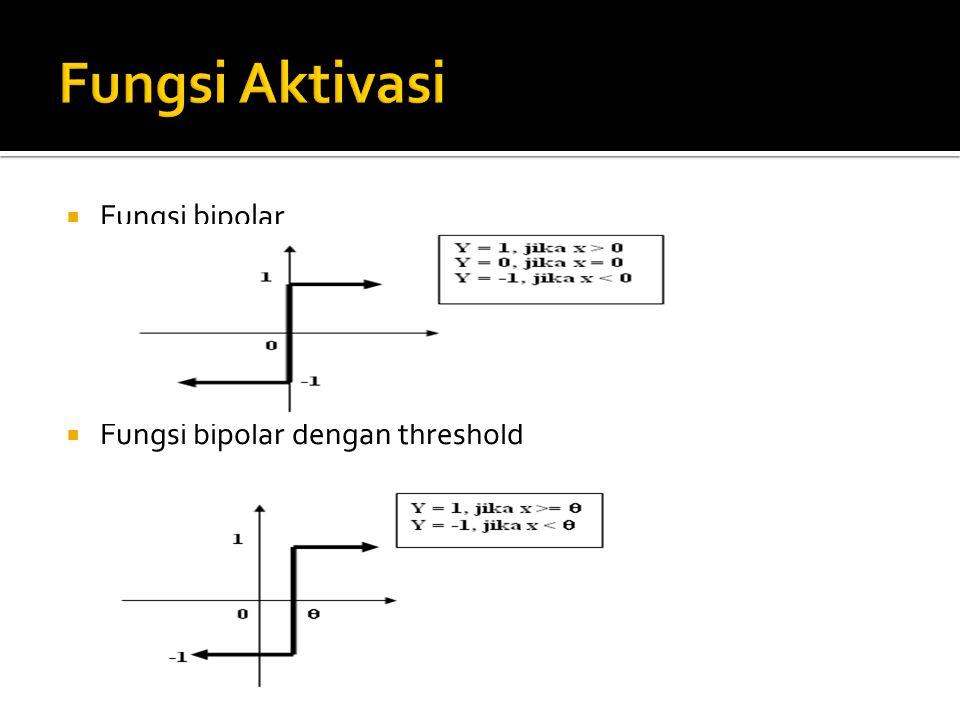  Fungsi bipolar  Fungsi bipolar dengan threshold