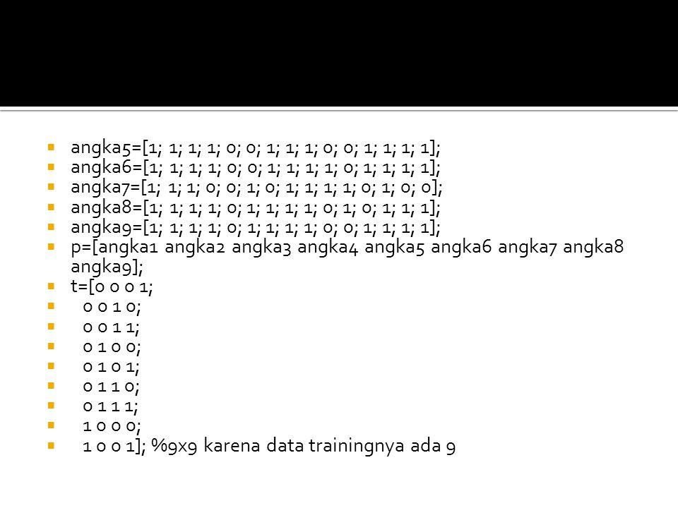  angka5=[1; 1; 1; 1; 0; 0; 1; 1; 1; 0; 0; 1; 1; 1; 1];  angka6=[1; 1; 1; 1; 0; 0; 1; 1; 1; 1; 0; 1; 1; 1; 1];  angka7=[1; 1; 1; 0; 0; 1; 0; 1; 1; 1