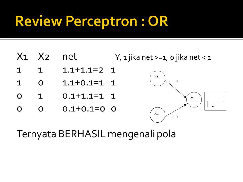 X1X2net Y, 1 jika net >=1, 0 jika net < 1 111.1+1.1=21 101.1+0.1=11 010.1+1.1=11 000.1+0.1=00 Ternyata BERHASIL mengenali pola X1 X2 Y 1 1 1