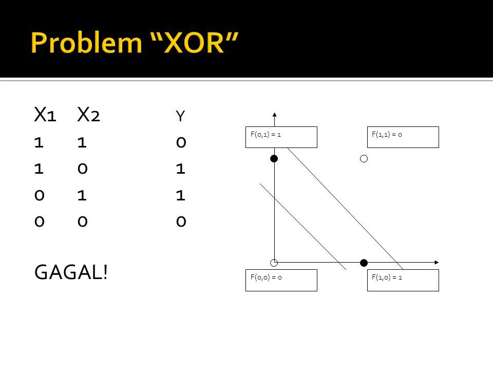  XOR = (x1 ^ ~x2) V (~x1 ^ x2)  Ternyata dibutuhkan sebuah layer tersembunyi -> Multi Layer Perceptron X1 X2 Z1 Z2 Y 2 2 1 1