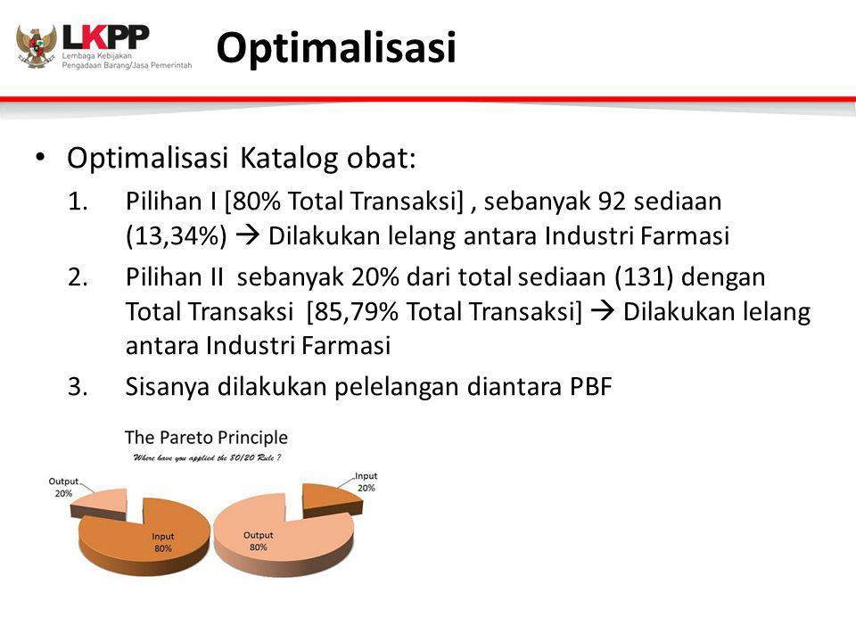 Optimalisasi Optimalisasi Katalog obat: 1.Pilihan I [80% Total Transaksi], sebanyak 92 sediaan (13,34%)  Dilakukan lelang antara Industri Farmasi 2.P