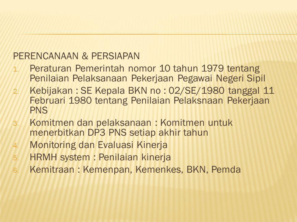 PERENCANAAN & PERSIAPAN 1.