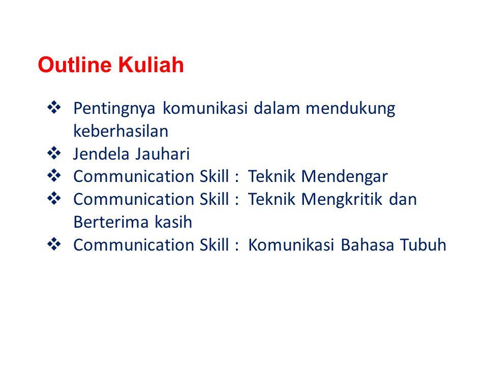 Outline Kuliah  Pentingnya komunikasi dalam mendukung keberhasilan  Jendela Jauhari  Communication Skill : Teknik Mendengar  Communication Skill :