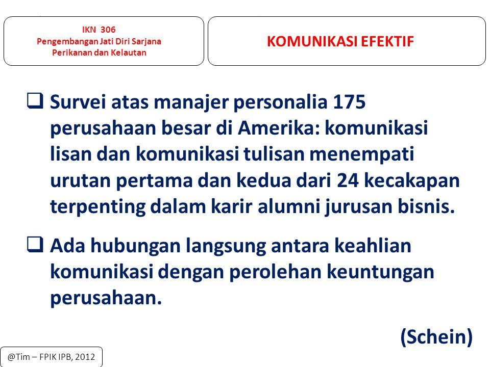 IKN 306 Pengembangan Jati Diri Sarjana Perikanan dan Kelautan KOMUNIKASI EFEKTIF @Tim – FPIK IPB, 2012  Survei atas manajer personalia 175 perusahaan