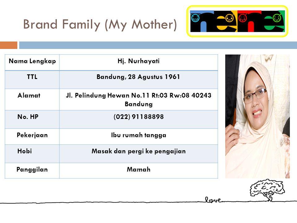 Brand Family (My Father) Nama LengkapH. Dedi Sukandar TTLBandung, 03 Agustus 1954 AlamatJl. Pelindung Hewan No.11 Rt:03 Rw:08 40243 Bandung No. HP0812